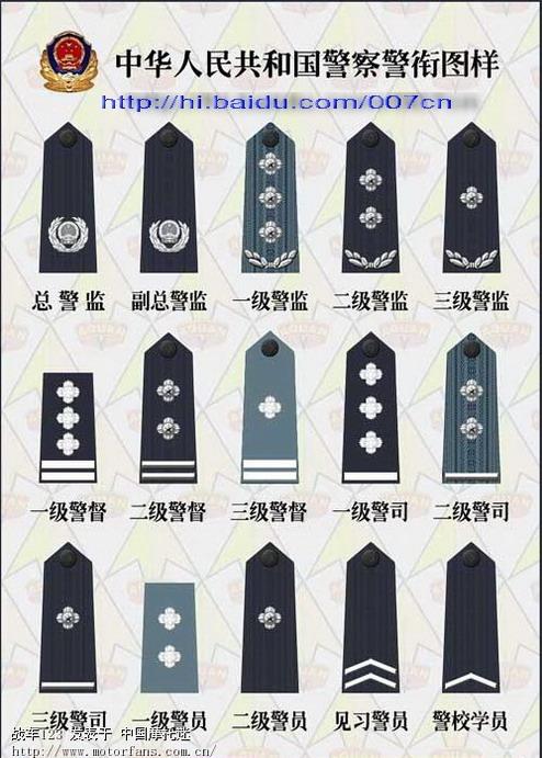 谈警察和军人的肩章级别及警衔标志图片